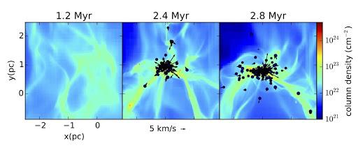 Formazione di un protocluster